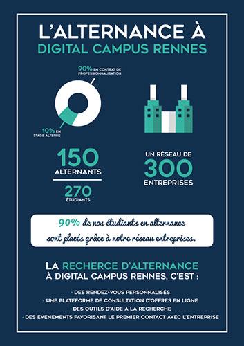 Ecole web alternance Rennes