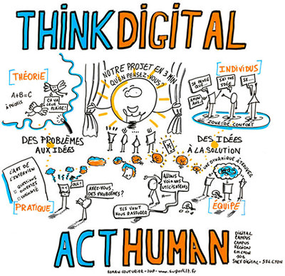think digital act human école du web lyon